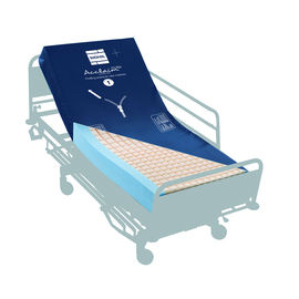 MAT/ACCL/PRO Acclaim Profiler Mattress